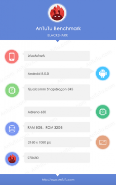 xiaomi blackshark gaming smartphone
